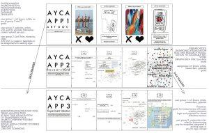 Ayca Apps